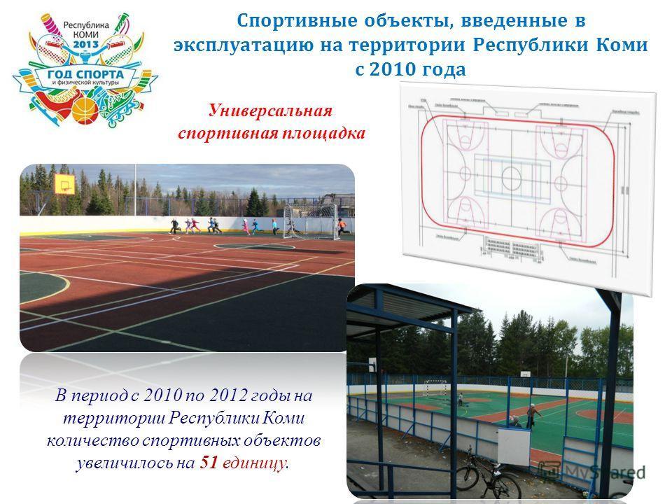 Спортивные объекты, введенные в эксплуатацию на территории Республики Коми с 2010 года В период с 2010 по 2012 годы на территории Республики Коми количество спортивных объектов увеличилось на 51 единицу. Универсальная спортивная площадка
