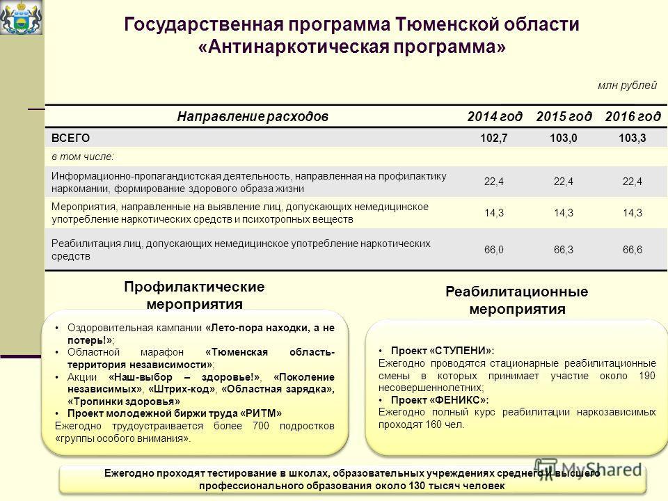 Государственная программа Тюменской области «Антинаркотическая программа» Направление расходов2014 год2015 год2016 год ВСЕГО102,7103,0103,3 в том числе: Информационно-пропагандистская деятельность, направленная на профилактику наркомании, формировани