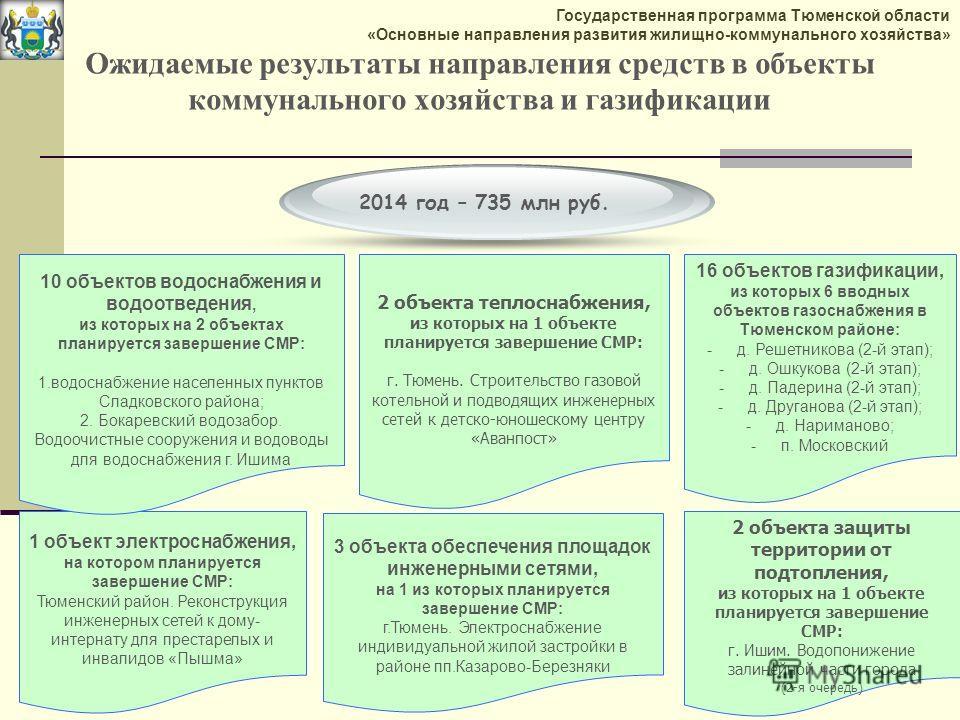 Ожидаемые результаты направления средств в объекты коммунального хозяйства и газификации 2014 год – 735 млн руб. 1 объект электроснабжения, на котором планируется завершение СМР: Тюменский район. Реконструкция инженерных сетей к дому- интернату для п