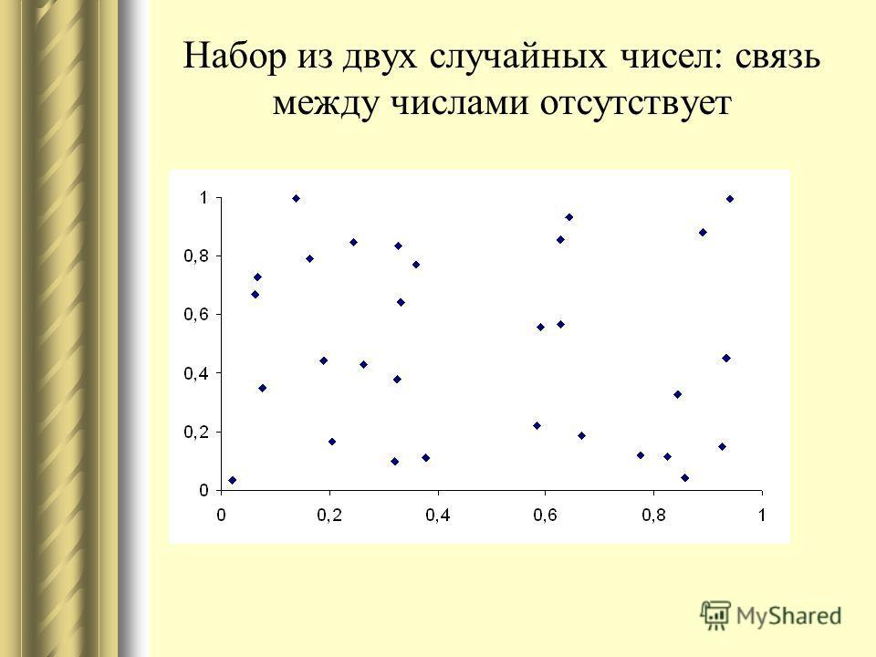 Набор из двух случайных чисел: связь между числами отсутствует