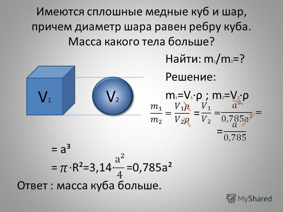 Имеются сплошные медные куб и шар, причем диаметр шара равен ребру куба. Масса какого тела больше? Найти: m 1 /m 2 =? Решение: m 1 =V 1ρ ; m 2 =V 2ρ = = = a³ = ·R²=3,14· =0,785а² Ответ : масса куба больше. V1V1 V2V2 V2V2 V2V2