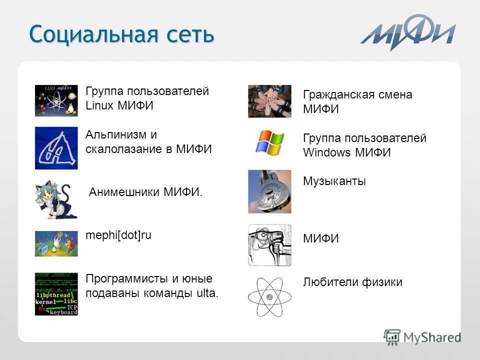 Социальная сеть Группа пользователей Linux МИФИ Альпинизм и скалолазание в МИФИ Анимешники МИФИ. mephi[dot]ru Программисты и юные подаваны команды ulta. Гражданская смена МИФИ Группа пользователей Windows МИФИ Музыканты МИФИ Любители физики