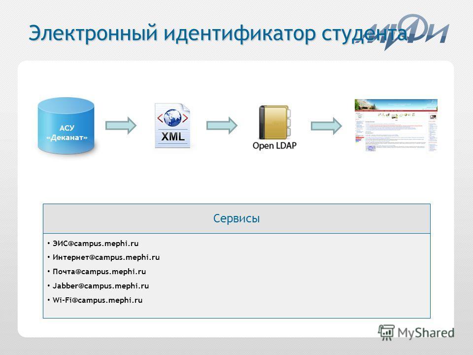Электронный идентификатор студента ЭИС@campus.mephi.ru Интернет@campus.mephi.ru Почта@campus.mephi.ru Jabber@campus.mephi.ru Wi-Fi@campus.mephi.ru Сервисы АСУ «Деканат»