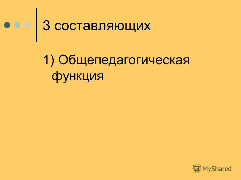 3 составляющих 1) Общепедагогическая функция