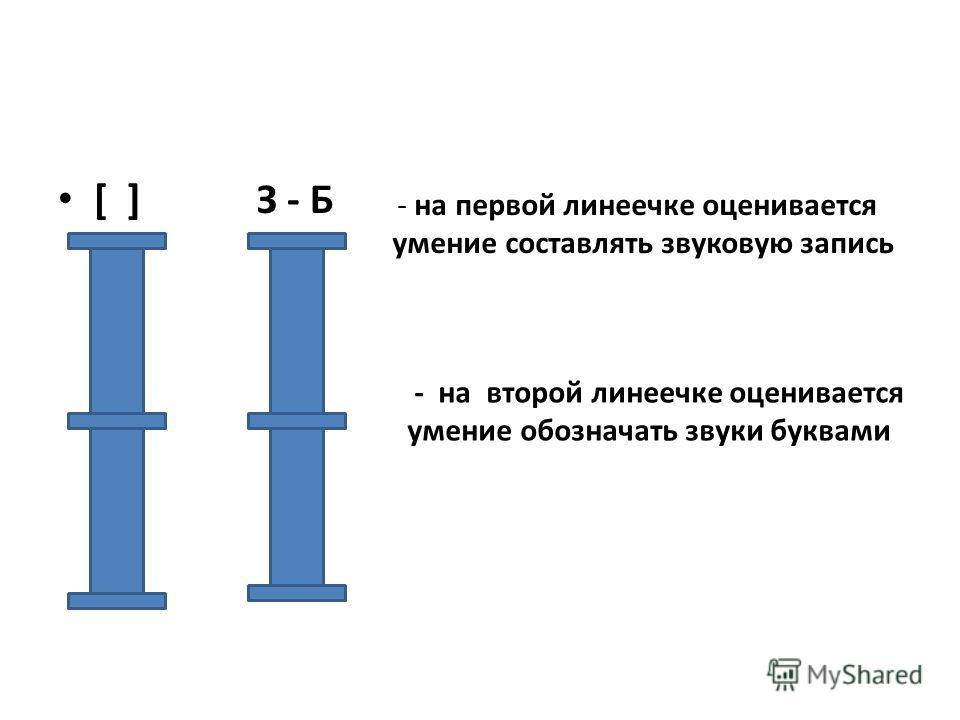 [ ] З - Б - на первой линеечке оценивается умение составлять звуковую запись - на второй линеечке оценивается умение обозначать звуки буквами