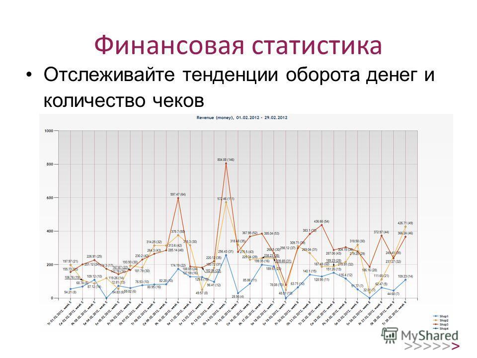 Финансовая статистика Отслеживайте тенденции оборота денег и количество чеков >>>>>>