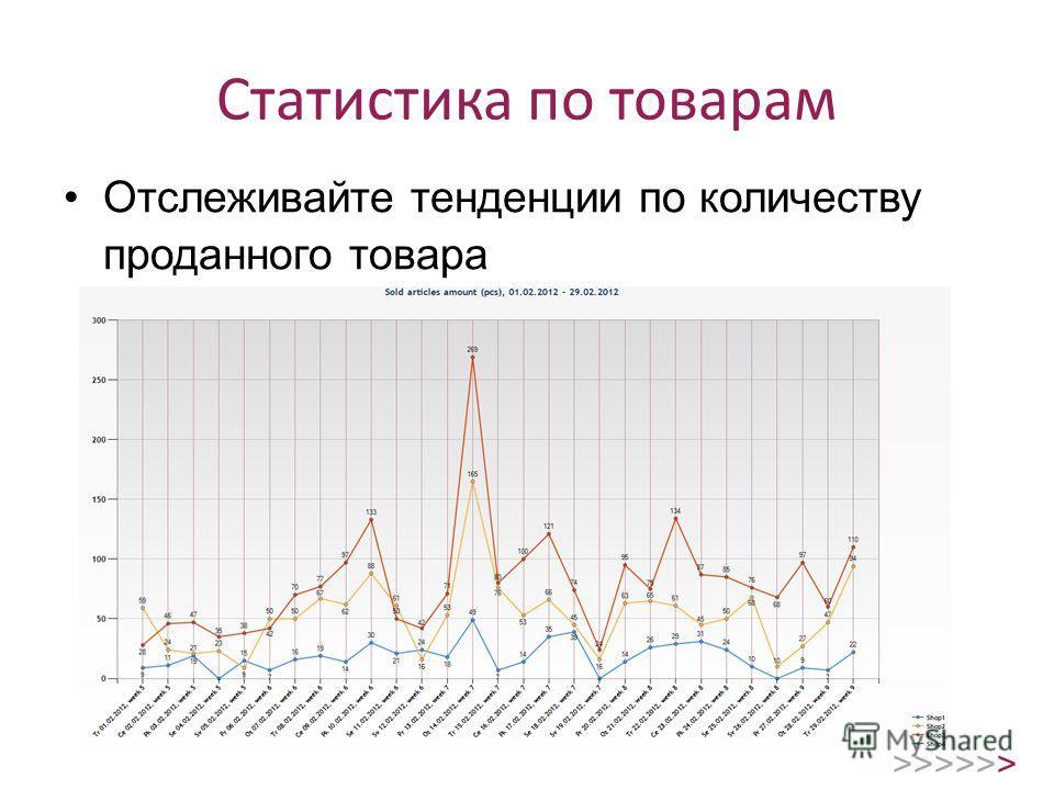 Статистика по товарам Отслеживайте тенденции по количеству проданного товара >>>>>>