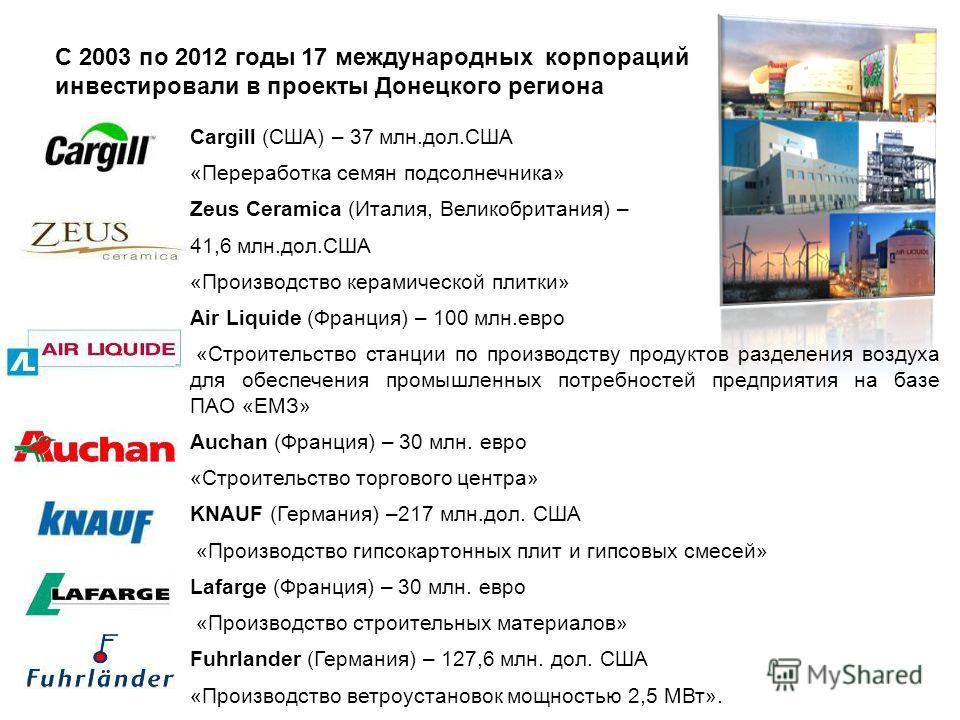 С 2003 по 2012 годы 17 международных корпораций инвестировали в проекты Донецкого региона Cargill (США) – 37 млн.дол.США «Переработка семян подсолнечника» Zeus Ceramica (Италия, Великобритания) – 41,6 млн.дол.США «Производство керамической плитки» Ai