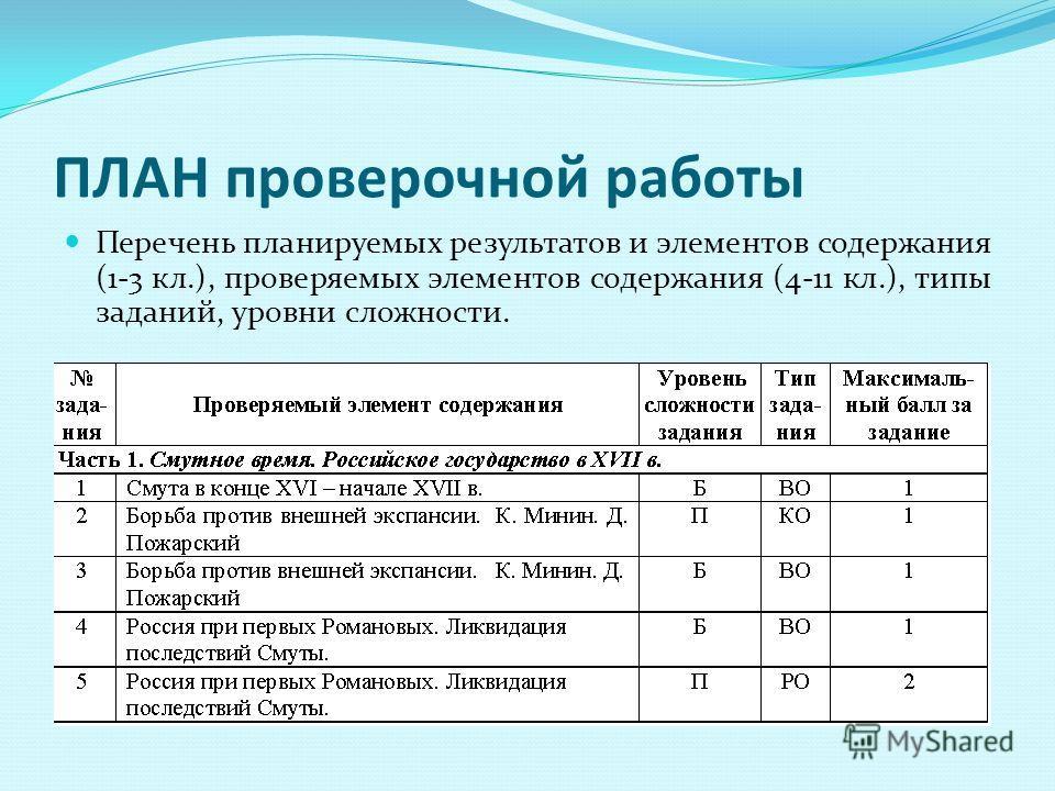 ПЛАН проверочной работы Перечень планируемых результатов и элементов содержания (1-3 кл.), проверяемых элементов содержания (4-11 кл.), типы заданий, уровни сложности.