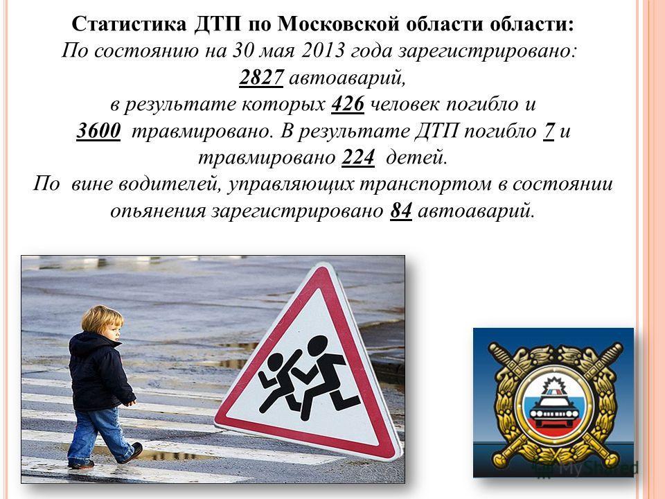 Статистика ДТП по Московской области области: По состоянию на 30 мая 2013 года зарегистрировано: 2827 автоаварий, в результате которых 426 человек погибло и 3600 травмировано. В результате ДТП погибло 7 и травмировано 224 детей. По вине водителей, уп