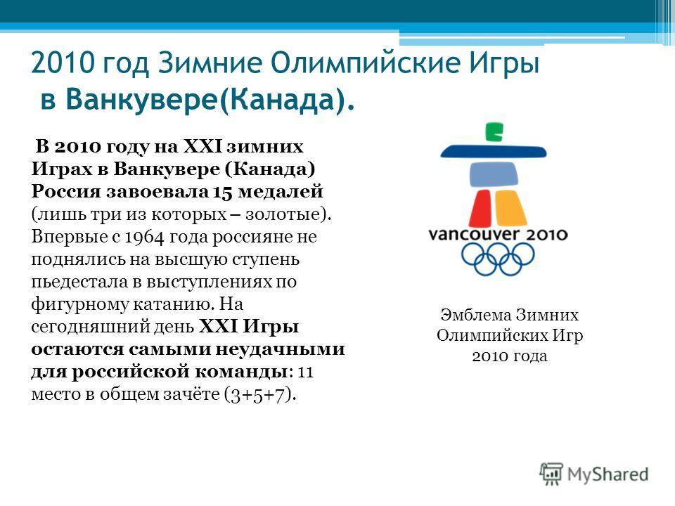 2010 год Зимние Олимпийские Игры в Ванкувере(Канада). В 2010 году на XXI зимних Играх в Ванкувере (Канада) Россия завоевала 15 медалей (лишь три из которых – золотые). Впервые с 1964 года россияне не поднялись на высшую ступень пьедестала в выступлен