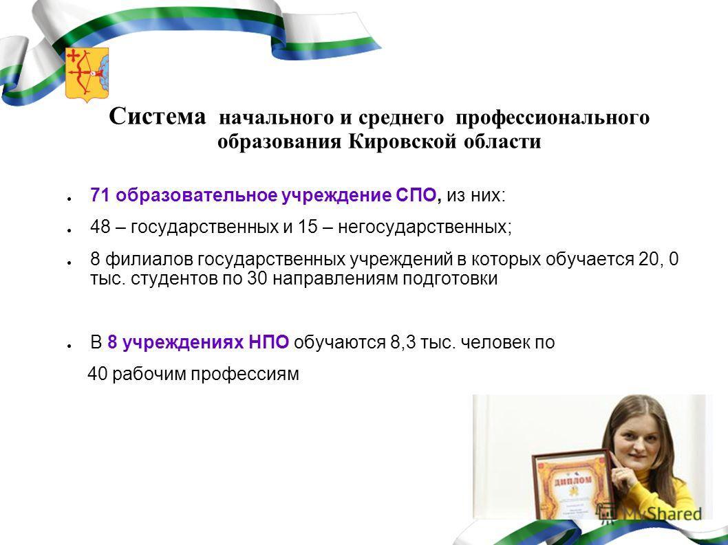 Система начального и среднего профессионального образования Кировской области 71 образовательное учреждение СПО, из них: 48 – государственных и 15 – негосударственных; 8 филиалов государственных учреждений в которых обучается 20, 0 тыс. студентов по
