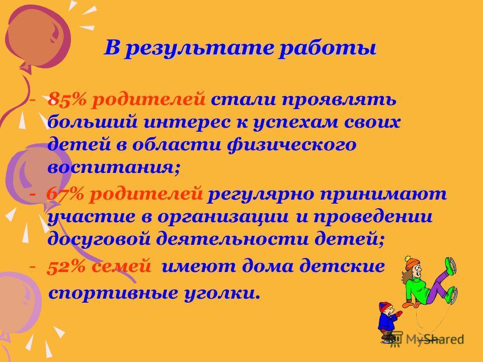 В результате работы -85% родителей стали проявлять больший интерес к успехам своих детей в области физического воспитания; - 67% родителей регулярно принимают участие в организации и проведении досуговой деятельности детей; -52% семей имеют дома детс