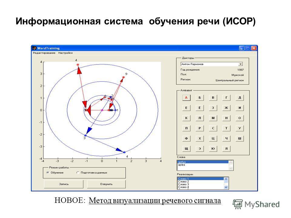 Информационная система обучения речи (ИСОР) Метод визуализации речевого сигнала НОВОЕ: Метод визуализации речевого сигнала