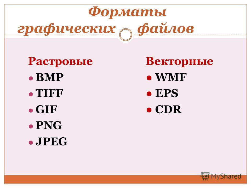 Форматы графических файлов Форматы графических файлов Растровые BMP TIFF GIF PNG JPEG Векторные WMF EPS CDR
