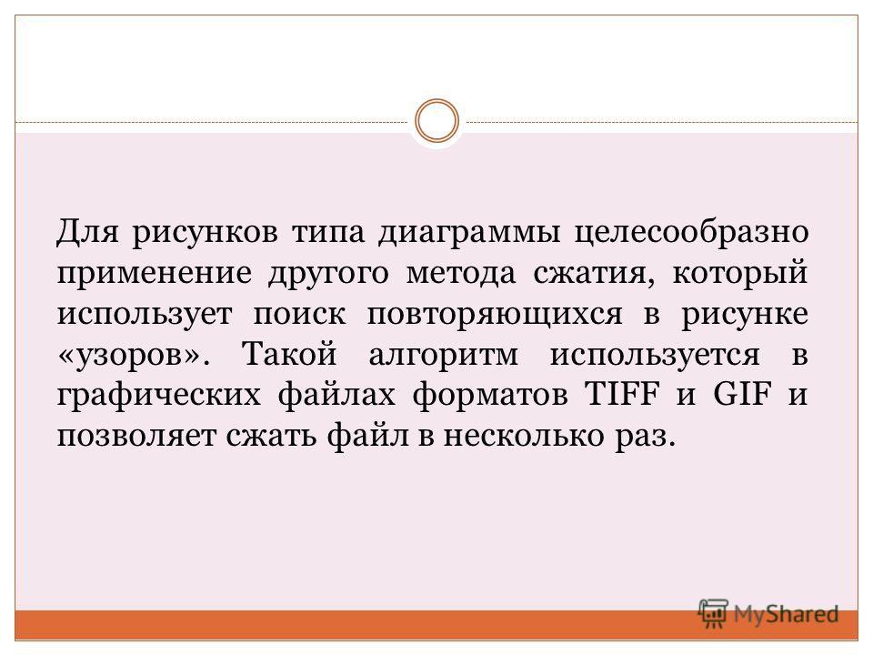Для рисунков типа диаграммы целесообразно применение другого метода сжатия, который использует поиск повторяющихся в рисунке «узоров». Такой алгоритм используется в графических файлах форматов TIFF и GIF и позволяет сжать файл в несколько раз.