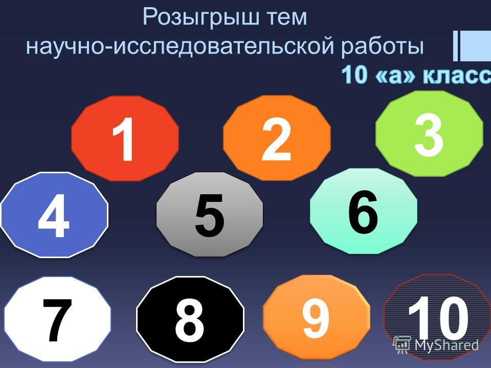 Розыгрыш тем научно-исследовательской работы 1 2 3 4 4 5 5 6 6 8 8 7 10