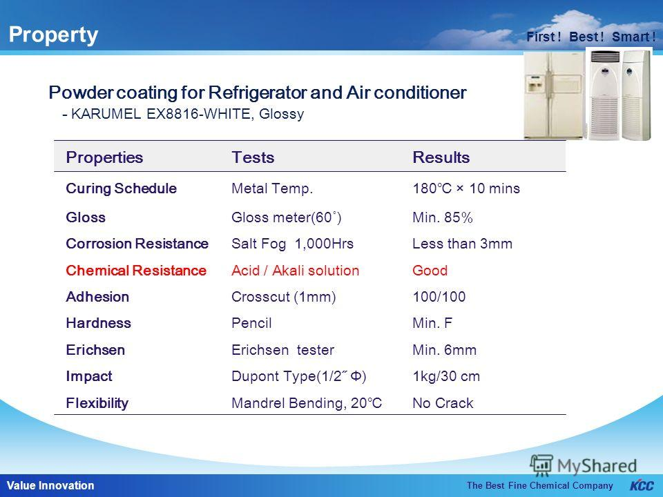 First ! Best ! Smart ! The Best Fine Chemical Company Value Innovation First ! Best ! Smart ! Property Powder coating for Refrigerator and Air conditioner - KARUMEL EX8816-WHITE, Glossy Properties Curing Schedule Gloss Corrosion Resistance Chemical R