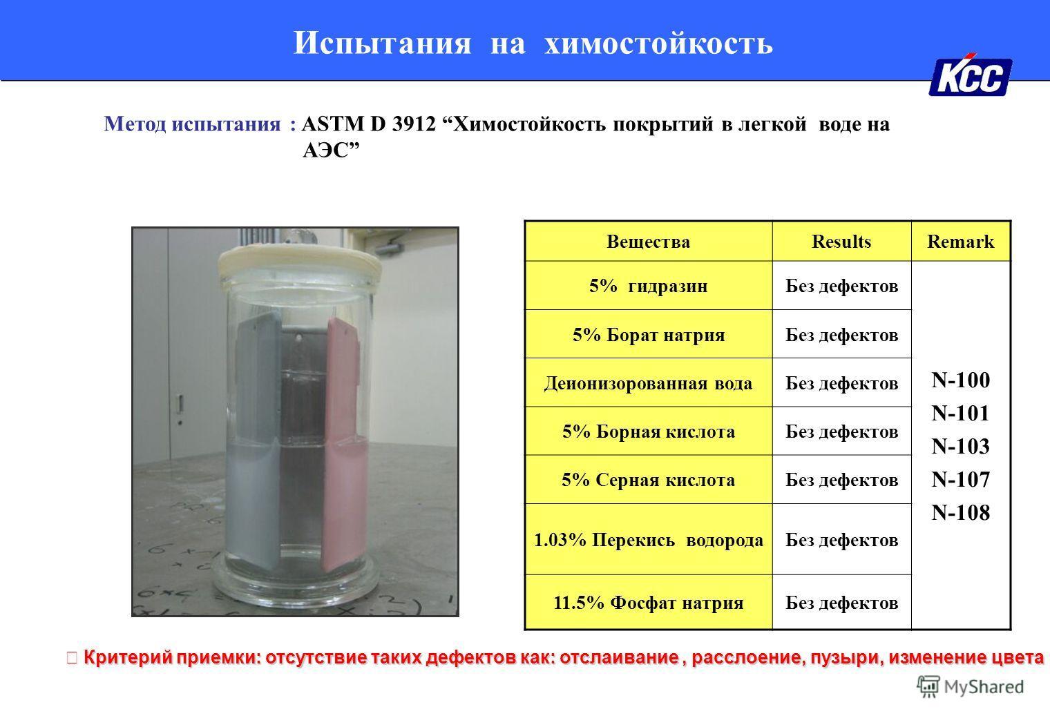 Испытания на химостойкость Метод испытания : ASTM D 3912 Химостойкость покрытий в легкой воде на АЭС ВеществаResultsRemark 5% гидразинБез дефектов N-100 N-101 N-103 N-107 N-108 5% Борат натрияБез дефектов Деионизорованная водаБез дефектов 5% Борная к