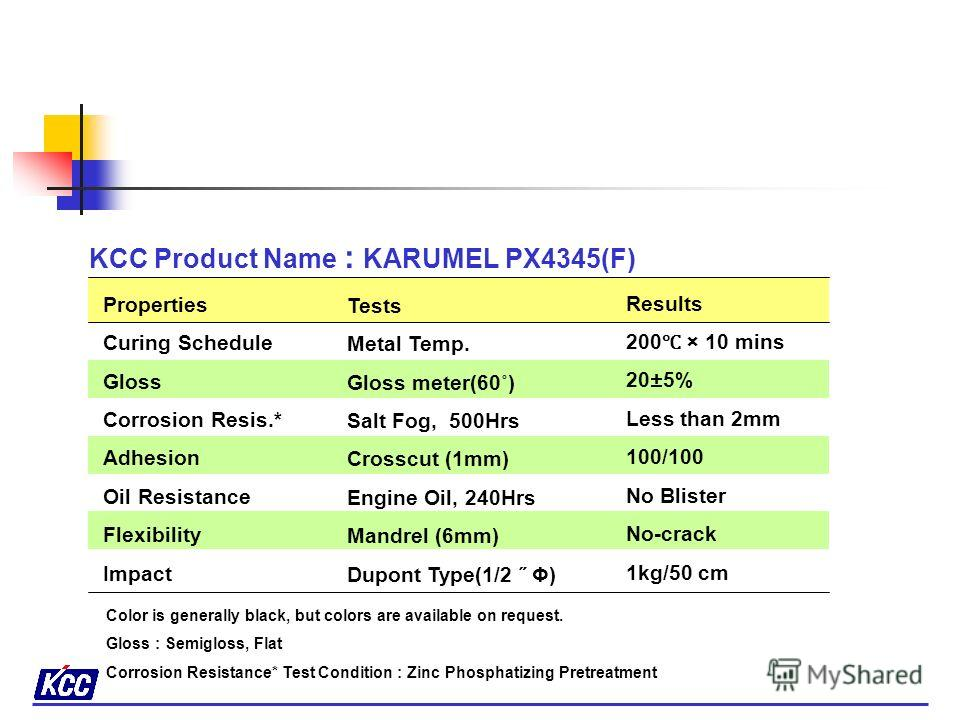 KCC Product Name : KARUMEL PX4324(S)-WP Properties Curing Schedule Gloss Corrosion Resis.* Adhesion Weatherability Resist. Chip Resistance Impact Results 200 × 14 mins 20±5% Less than 2mm 100/100 >70%Gloss retention Rating 3A 500g/50 cm Tests Metal T
