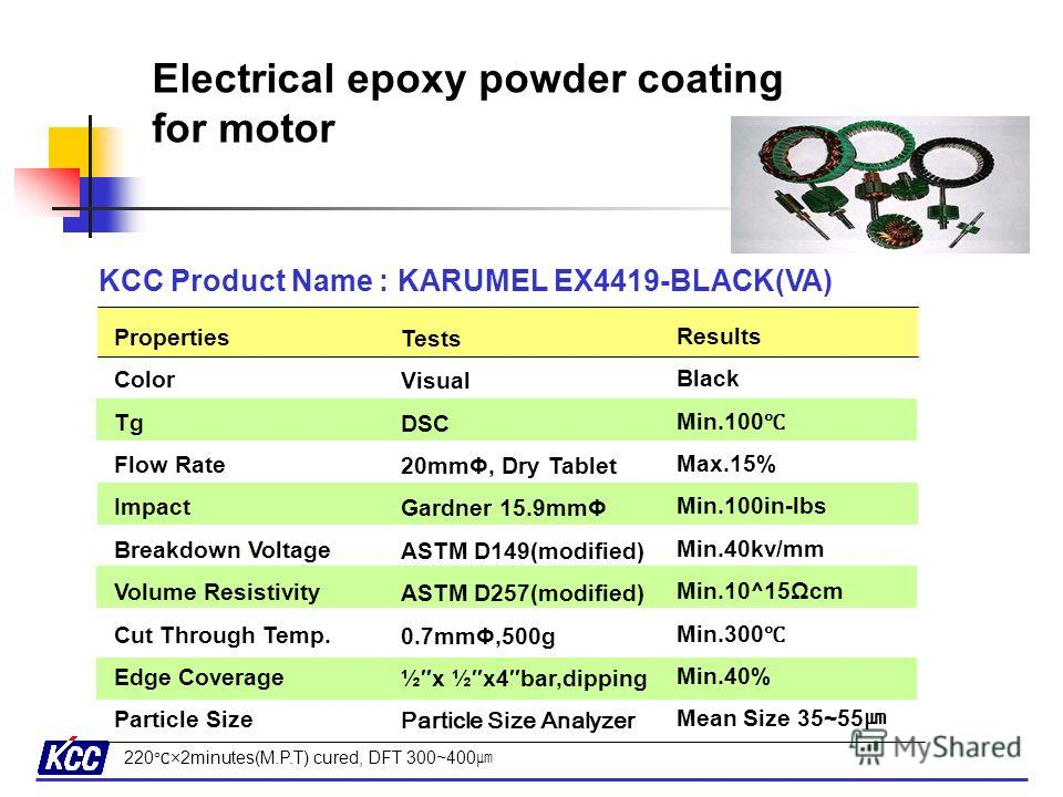 KCC Product Name : KARUMEL EX4415-GA Properties Color Tg Impact Chemical Resistace Breakdown Voltage Volume Resistivity Cut Through Temp. Edge Coverage Particle Size Results Blue-green Min.130 Min.100in-lbs No severe affect Min.40kv/mm Min.10^15Ωcm M