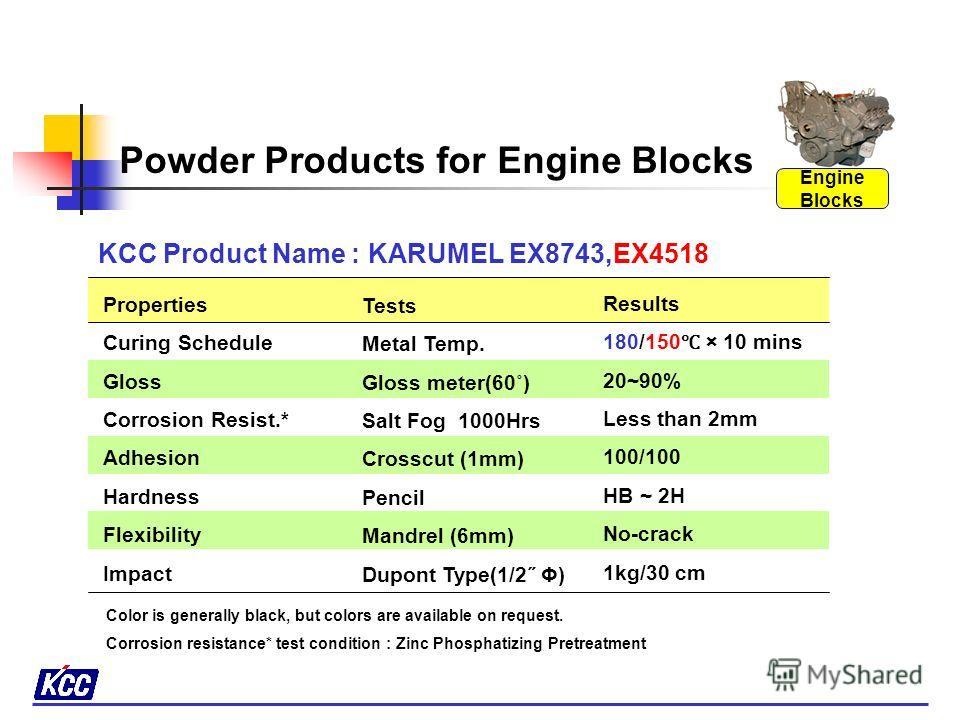 Recommendation Type Epoxy Epoxy/ Polyester Epoxy Uses Under Bonnet Details Engine Blocks Springs Suspension Parts Oil Filters Fuel Tank Product EX8743(S)-Black(E) EX8743(S)-Triboblack EX8700-Black(DW) EX8816-BK0084 EX8816-BL0377 EX8816-GY0734 EX4518-
