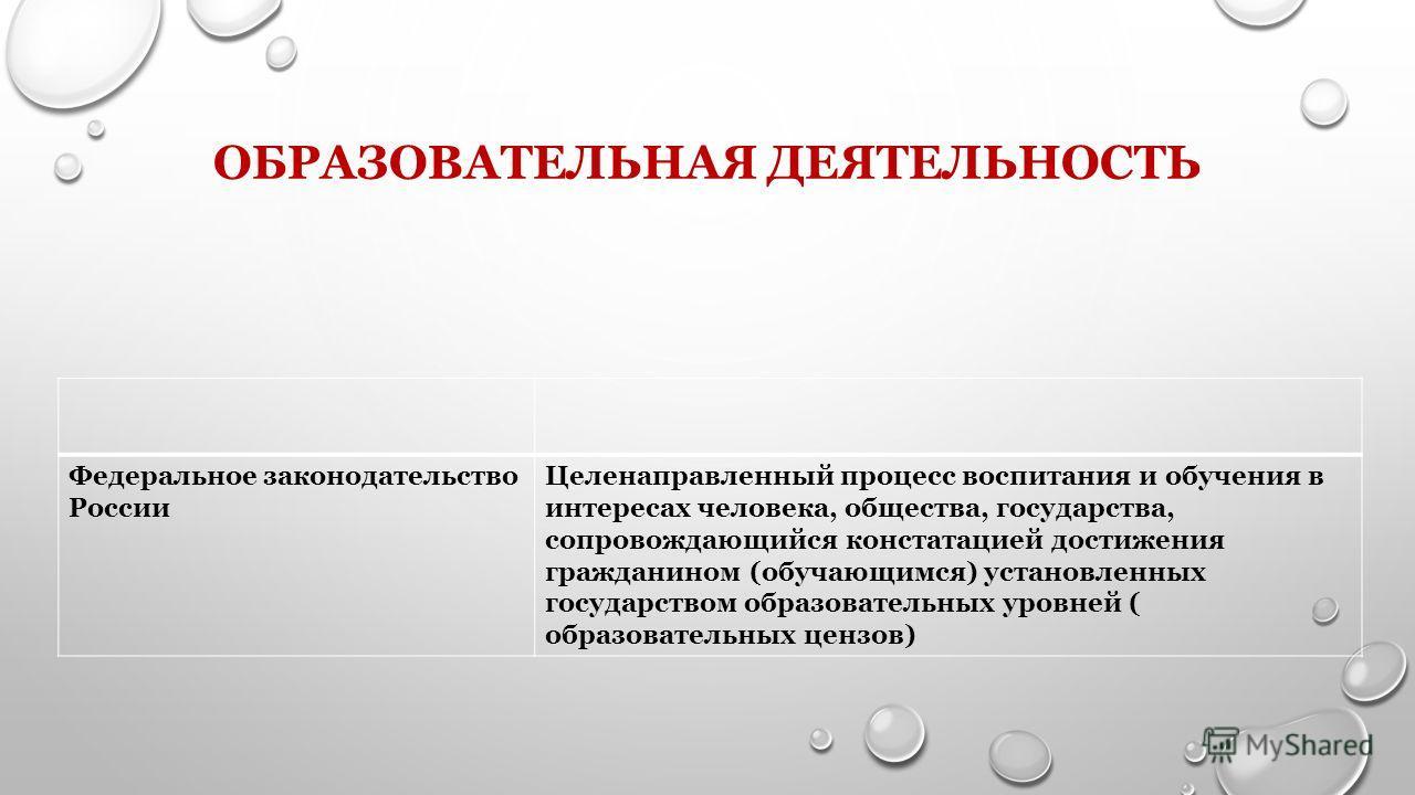 ОБРАЗОВАТЕЛЬНАЯ ДЕЯТЕЛЬНОСТЬ Федеральное законодательство России Целенаправленный процесс воспитания и обучения в интересах человека, общества, государства, сопровождающийся констатацией достижения гражданином (обучающимся) установленных государством
