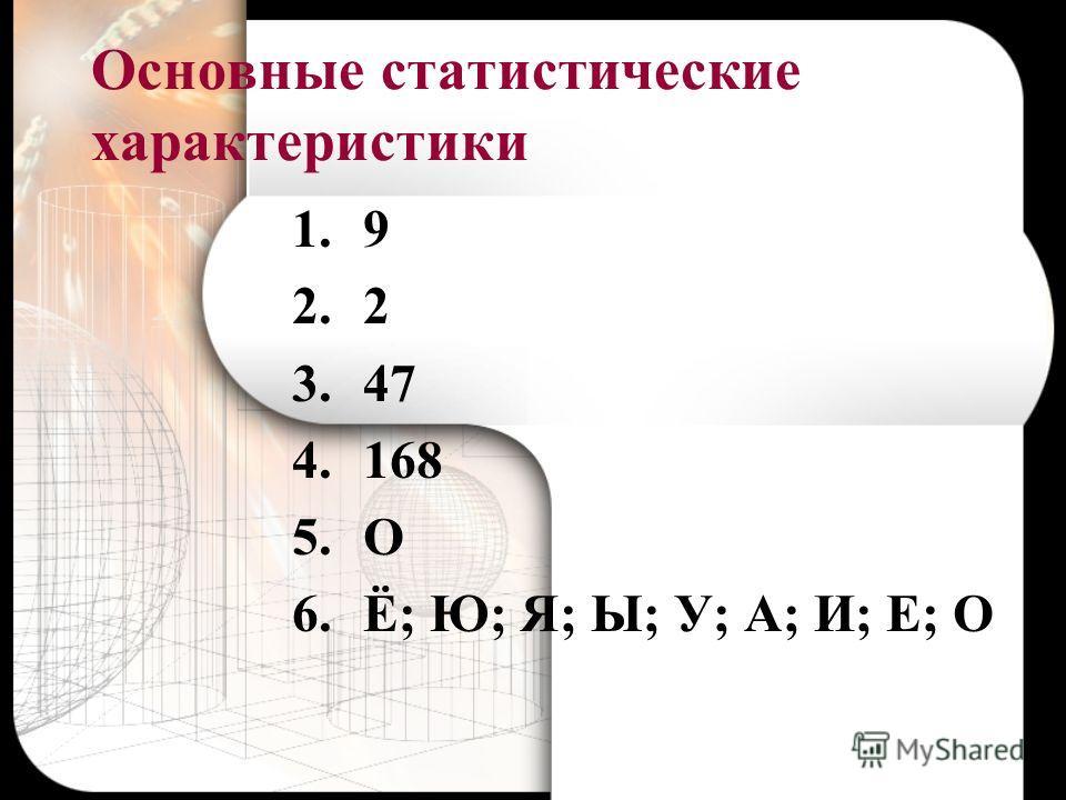 Основные статистические характеристики 1.9 2.2 3.47 4.168 5.О 6.Ё; Ю; Я; Ы; У; А; И; Е; О