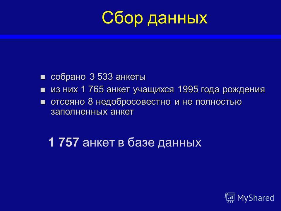 Сбор данных 1 757 анкет в базе данных собрано 3 533 анкеты собрано 3 533 анкеты из них 1 765 анкет учащихся 1995 года рождения из них 1 765 анкет учащихся 1995 года рождения отсеяно 8 недобросовестно и не полностью заполненных анкет отсеяно 8 недобро
