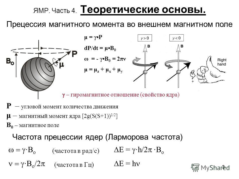 3 μ = γP dP/dt = μB 0 ω = - γB 0 = 2πν μ = μ z + μ x + μ y P – угловой момент количества движения μ – магнитный момент ядра [2g(S(S+1)) 1/2 ] B 0 – магнитное поле Прецессия магнитного момента во внешнем магнитном поле – гиромагнитное отношение (свойс