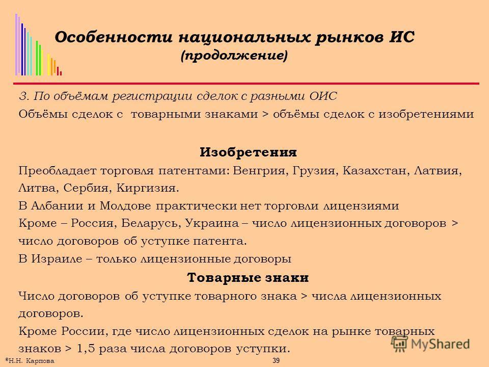 39 © Н.Н. Карпова Особенности национальных рынков ИС (продолжение) 3. По объёмам регистрации сделок с разными ОИС Объёмы сделок с товарными знаками > объёмы сделок с изобретениями Изобретения Преобладает торговля патентами: Венгрия, Грузия, Казахстан