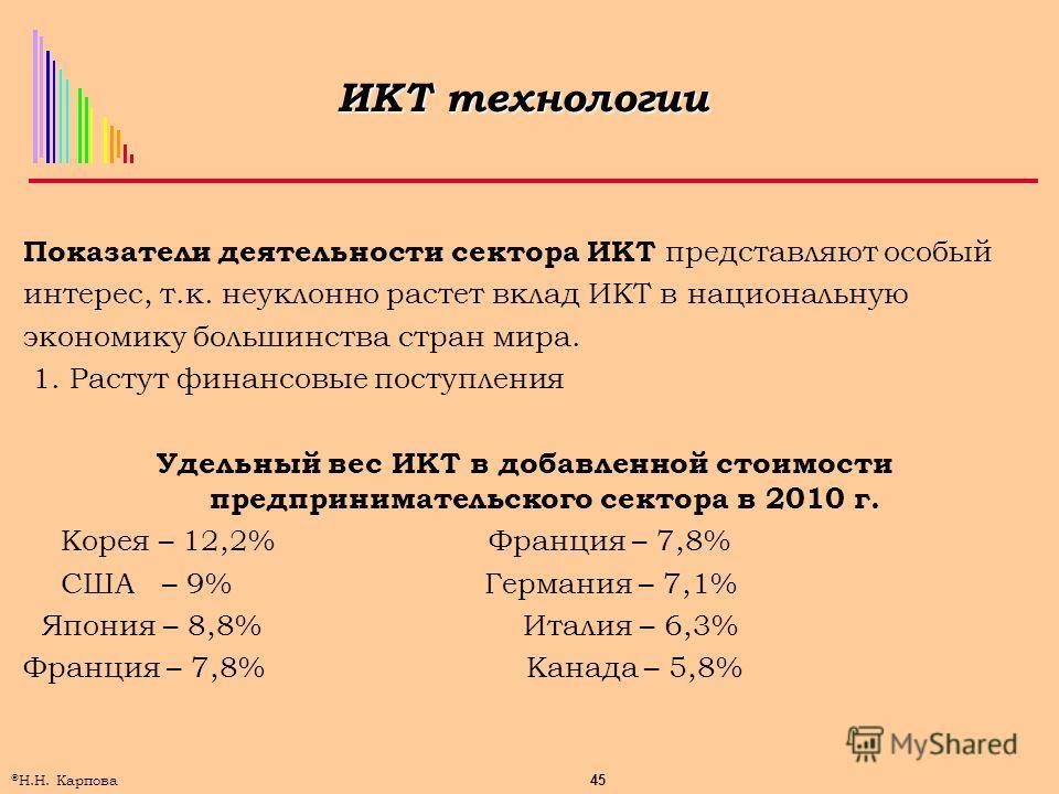 45 © Н.Н. Карпова ИКТ технологии Показатели деятельности сектора ИКТ представляют особый интерес, т.к. неуклонно растет вклад ИКТ в национальную экономику большинства стран мира. 1. Растут финансовые поступления Удельный вес ИКТ в добавленной стоимос