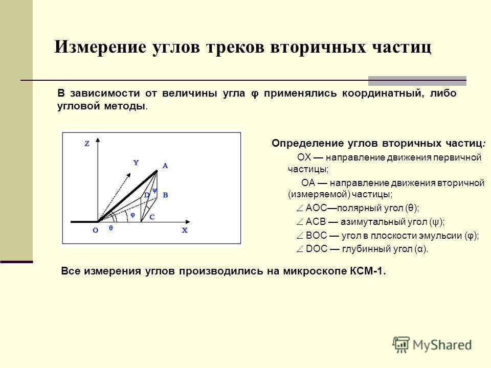 Измерение углов треков вторичных частиц Определение углов вторичных частиц : ОХ направление движения первичной частицы; ОА направление движения вторичной (измеряемой) частицы; АОСполярный угол (θ); АСВ азимутальный угол (ψ); ВОС угол в плоскости эмул