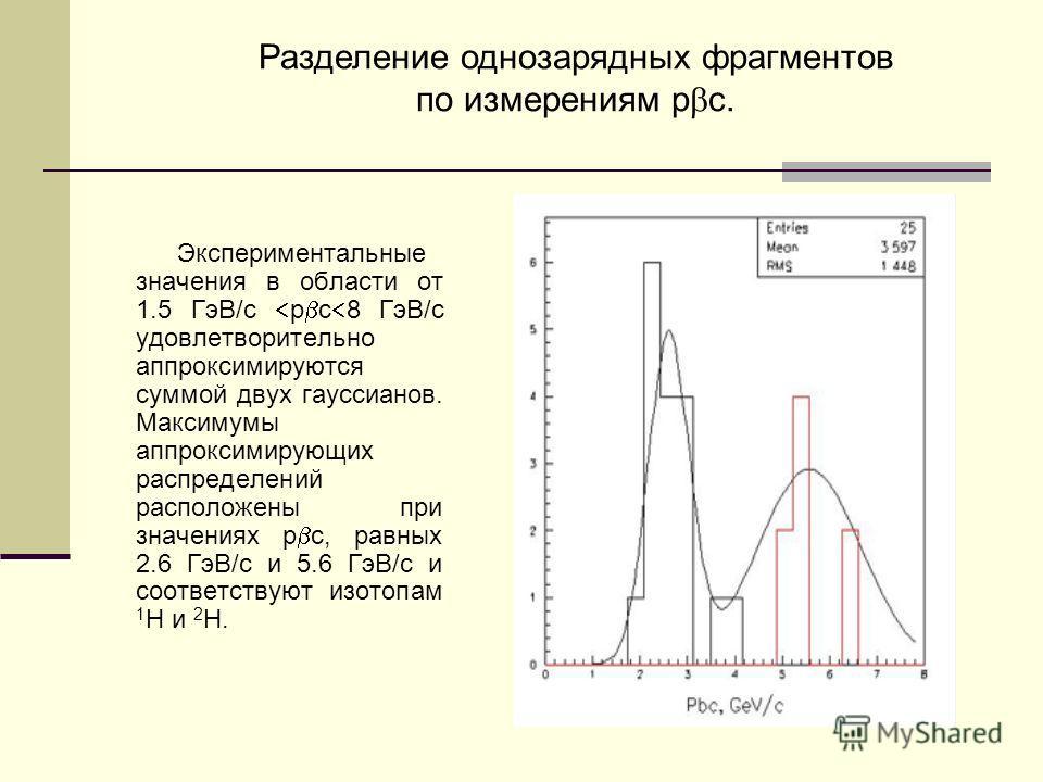 Экспериментальные значения в области от 1.5 ГэВ/с p c 8 ГэВ/c удовлетворительно аппроксимируются суммой двух гаусcианов. Максимумы аппроксимирующих распределений расположены при значениях p c, равных 2.6 ГэВ/c и 5.6 ГэВ/c и соответствуют изотопам 1 H