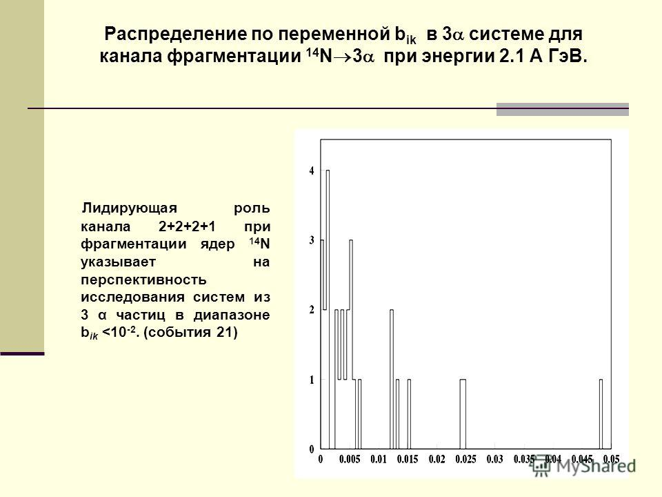 Лидирующая роль канала 2+2+2+1 при фрагментации ядер 14 N указывает на перспективность исследования систем из 3 α частиц в диапазоне b ik