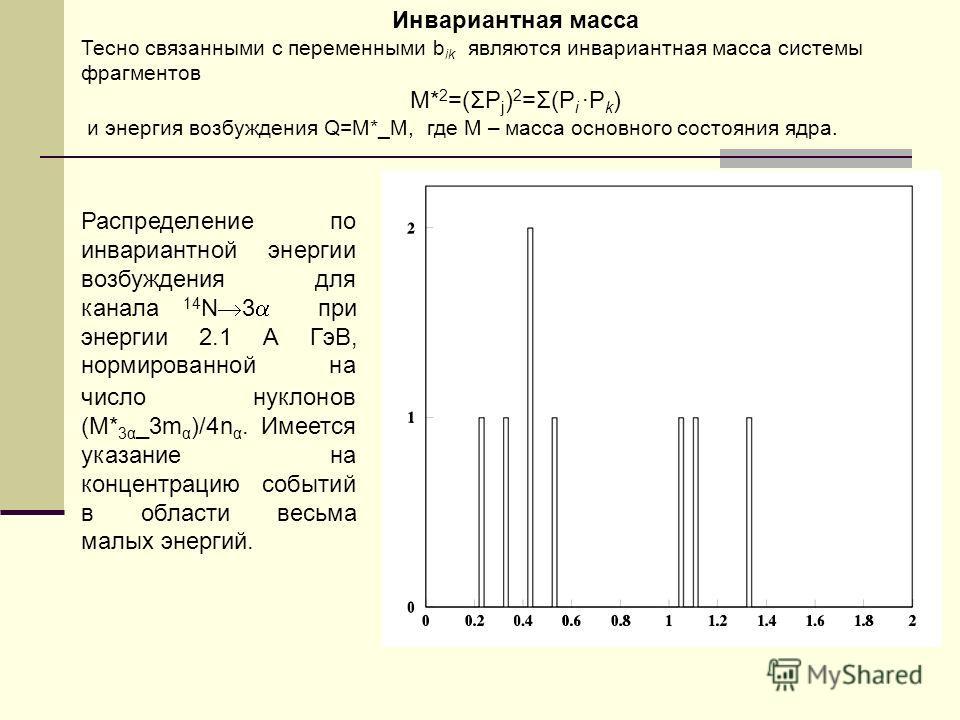 Распределение по инвариантной энергии возбуждения для канала 14 N 3 при энергии 2.1 А ГэВ, нормированной на число нуклонов (M* 3α _3m α )/4n α. Имеется указание на концентрацию событий в области весьма малых энергий. Инвариантная масса Тесно связанны
