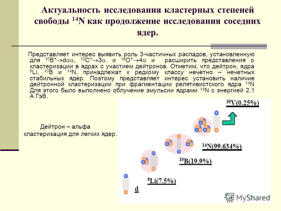 Актуальность исследования кластерных степеней свободы 14 N как продолжение исследования соседних ядер. Представляет интерес выявить роль 3-частичных распадов, установленную для 10 В* d, 12 С* 3. и 16 О* 4 и расширить представления о кластеризации в я