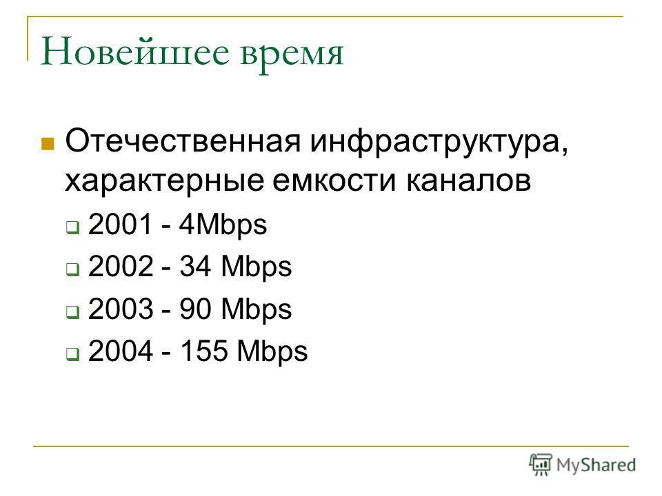 Новейшее время Отечественная инфраструктура, характерные емкости каналов 2001 - 4Mbps 2002 - 34 Mbps 2003 - 90 Mbps 2004 - 155 Mbps
