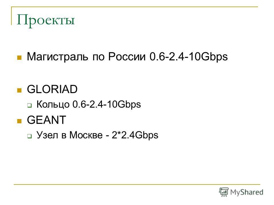 Проекты Магистраль по России 0.6-2.4-10Gbps GLORIAD Кольцо 0.6-2.4-10Gbps GEANT Узел в Москве - 2*2.4Gbps