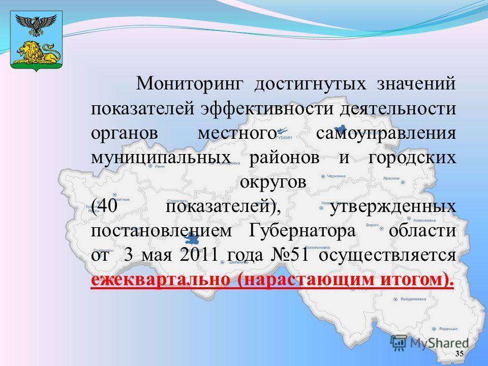 Мониторинг достигнутых значений показателей эффективности деятельности органов местного самоуправления муниципальных районов и городских округов (40 показателей), утвержденных постановлением Губернатора области от 3 мая 2011 года 51 осуществляется еж