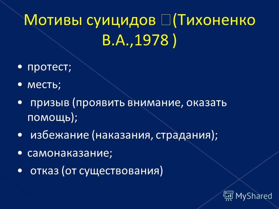 Мотивы суицидов (Тихоненко В.А.,1978 ) протест; месть; призыв (проявить внимание, оказать помощь); избежание (наказания, страдания); самонаказание; отказ (от существования)