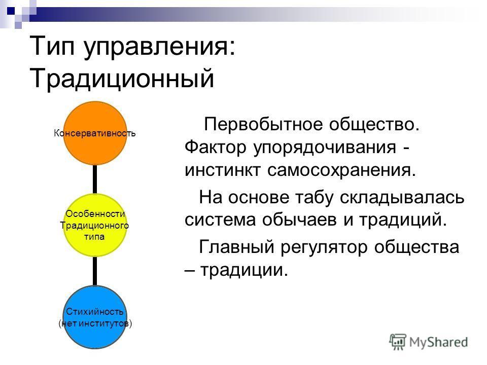 Типы управления ТрадиционныйРыночныйНаучный