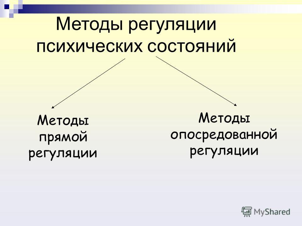 Методы регуляции психических состояний Методы прямой регуляции Методы опосредованной регуляции