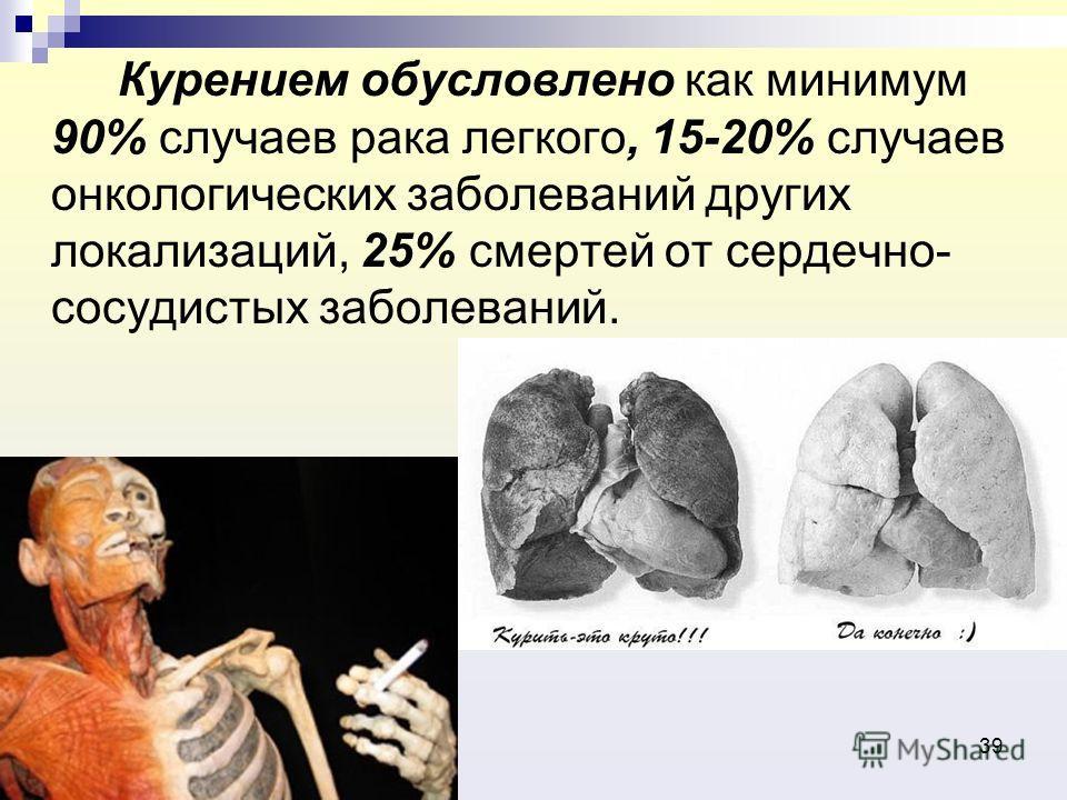 39 Курением обусловлено как минимум 90% случаев рака легкого, 15-20% случаев онкологических заболеваний других локализаций, 25% смертей от сердечно- сосудистых заболеваний.