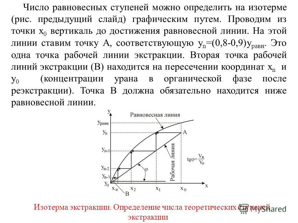 Число равновесных ступеней можно определить на изотерме (рис. предыдущий слайд) графическим путем. Проводим из точки x 0 вертикаль до достижения равновесной линии. На этой линии ставим точку А, соответствующую y n =(0,8-0,9)y равн. Это одна точка раб