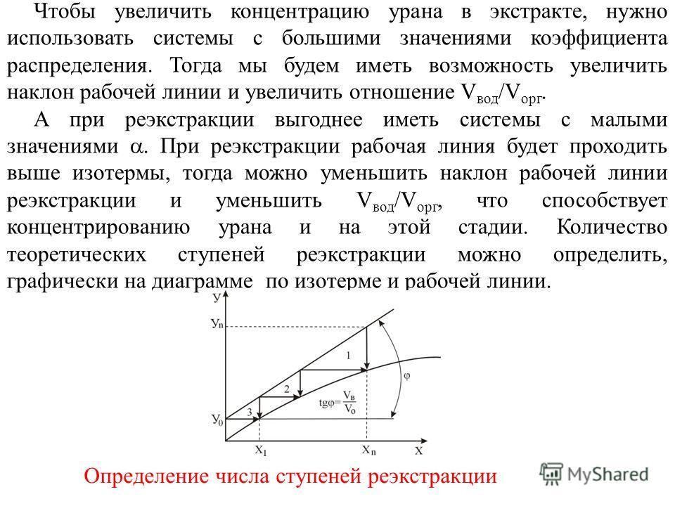 Чтобы увеличить концентрацию урана в экстракте, нужно использовать системы с большими значениями коэффициента распределения. Тогда мы будем иметь возможность увеличить наклон рабочей линии и увеличить отношение V вод /V орг. А при реэкстракции выгодн