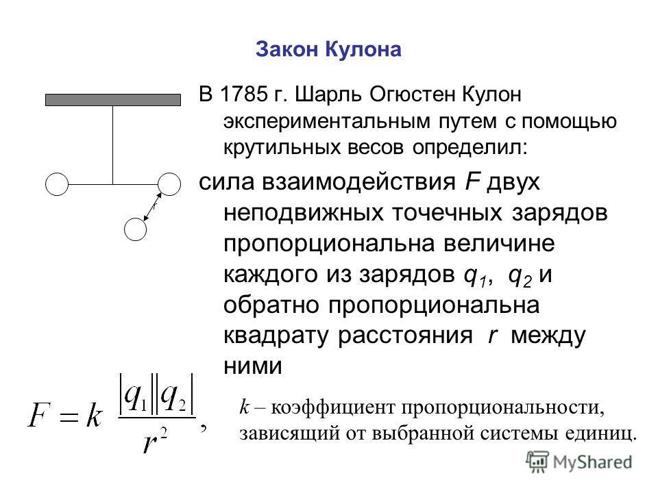 Закон Кулона В 1785 г. Шарль Огюстен Кулон экспериментальным путем с помощью крутильных весов определил: сила взаимодействия F двух неподвижных точечных зарядов пропорциональна величине каждого из зарядов q 1, q 2 и обратно пропорциональна квадрату р