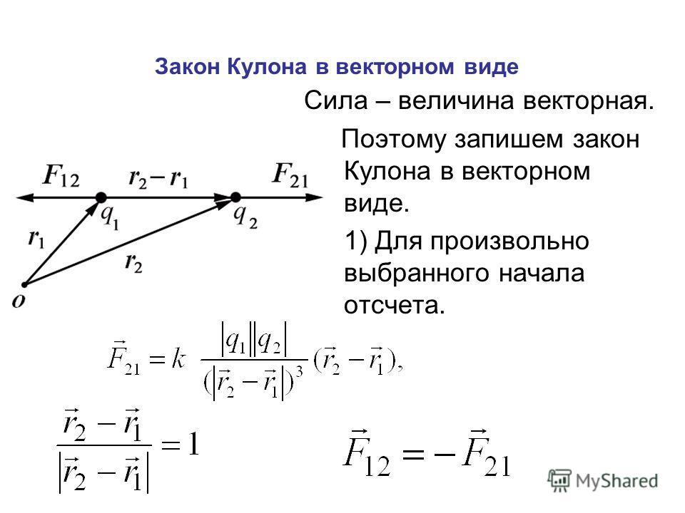 Закон Кулона в векторном виде Сила – величина векторная. Поэтому запишем закон Кулона в векторном виде. 1) Для произвольно выбранного начала отсчета.