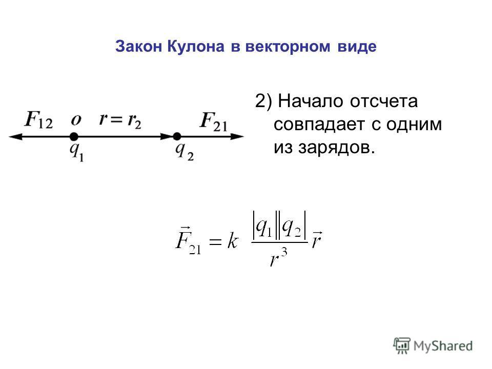 Закон Кулона в векторном виде 2) Начало отсчета совпадает с одним из зарядов.