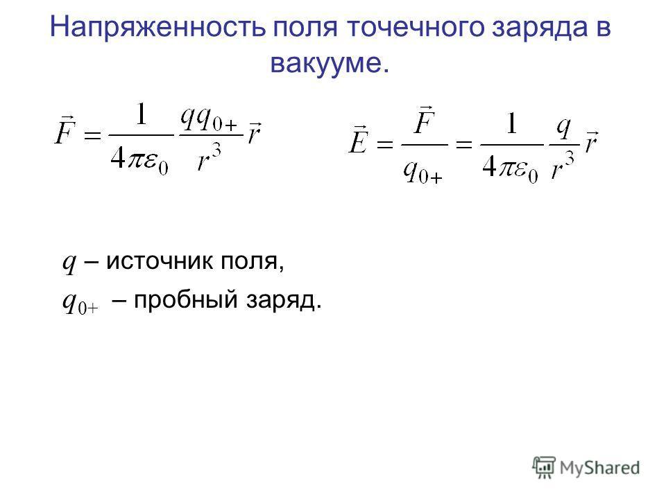 Напряженность поля точечного заряда в вакууме. q – источник поля, q 0+ – пробный заряд.